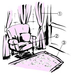 home_textile_b