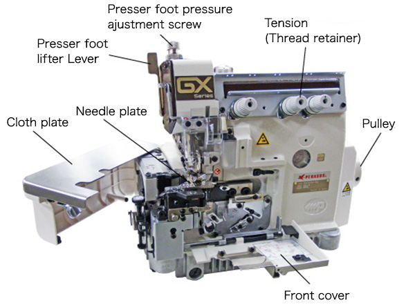 instructions for use of industrial sewing machines (Part ...